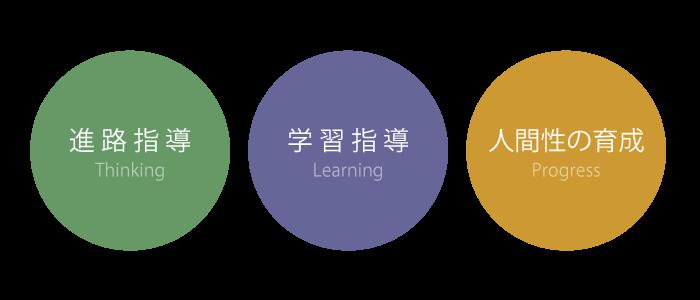 教育ビジョン